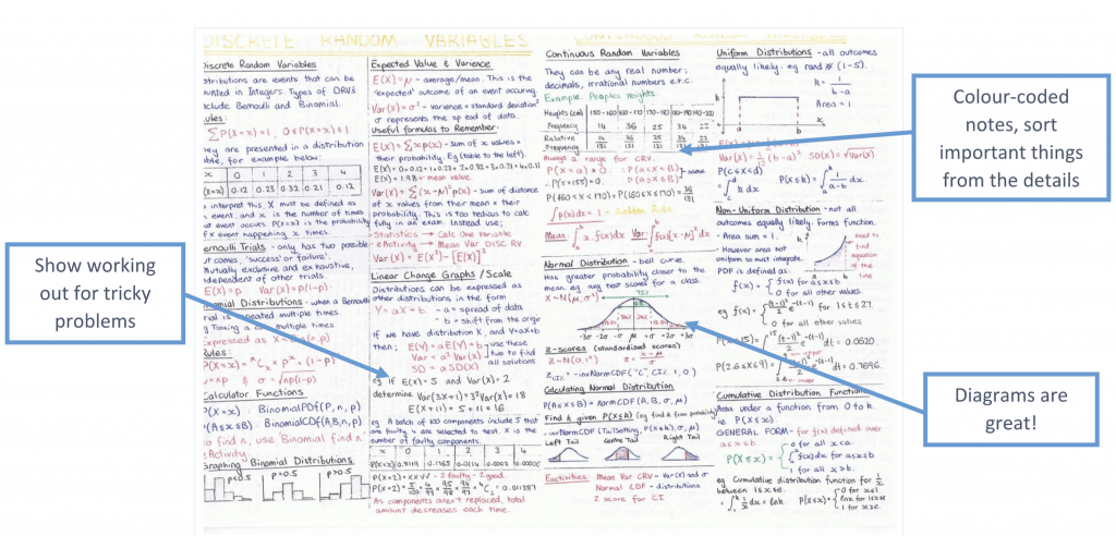 maths-notes